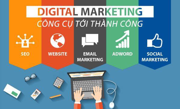 Dịch vụ marketing online cho website mang đến thành công